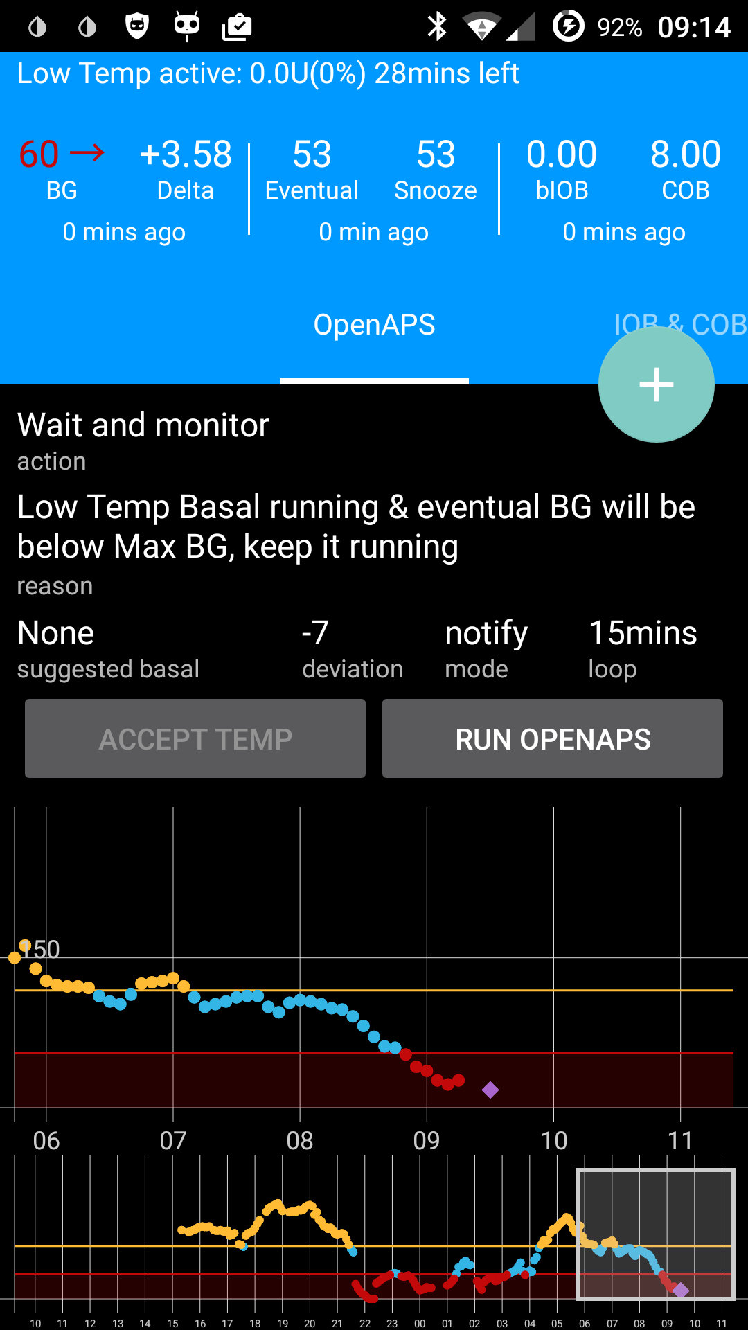 DIY, Open Loop, Artificial Pancreas