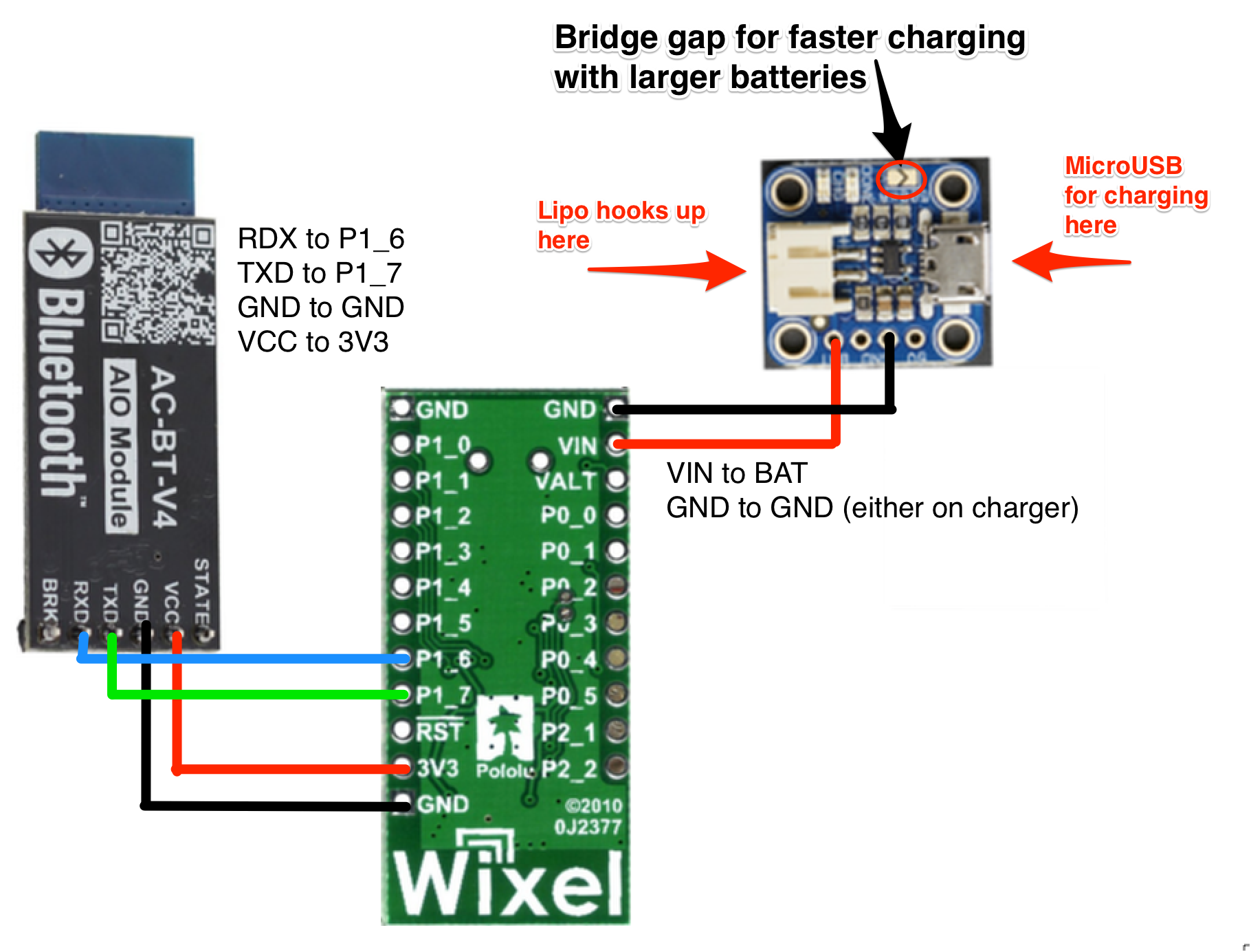 Xdrip And Xbridge Build Instructions Micro Usb Phone Charger Wiring Diagram Circuit